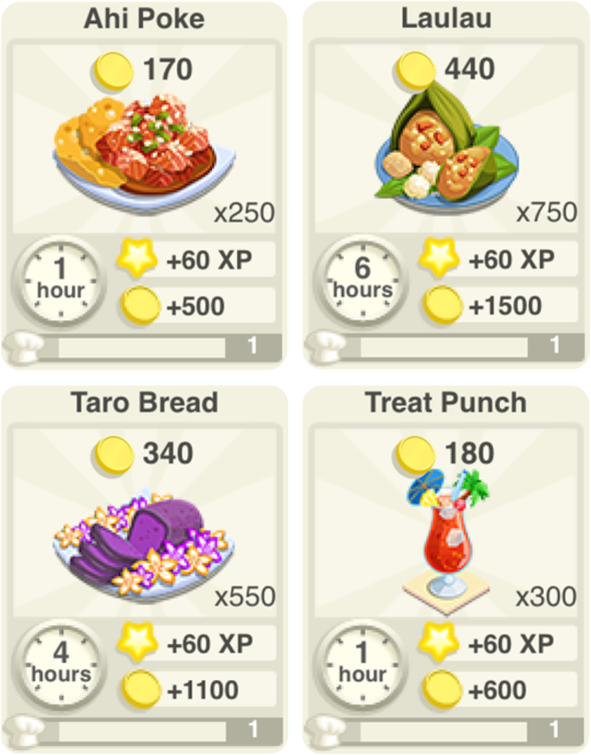 Restaurant Story Adventures: Game update: 29/04/15