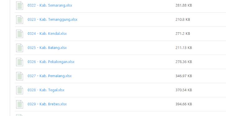 Data SKTP Per 30 Maret 2015 (Valid dan Tidak Valid)