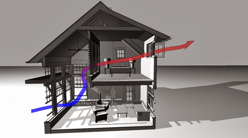 Как правильно сделать вентиляцию в подвале фото 817
