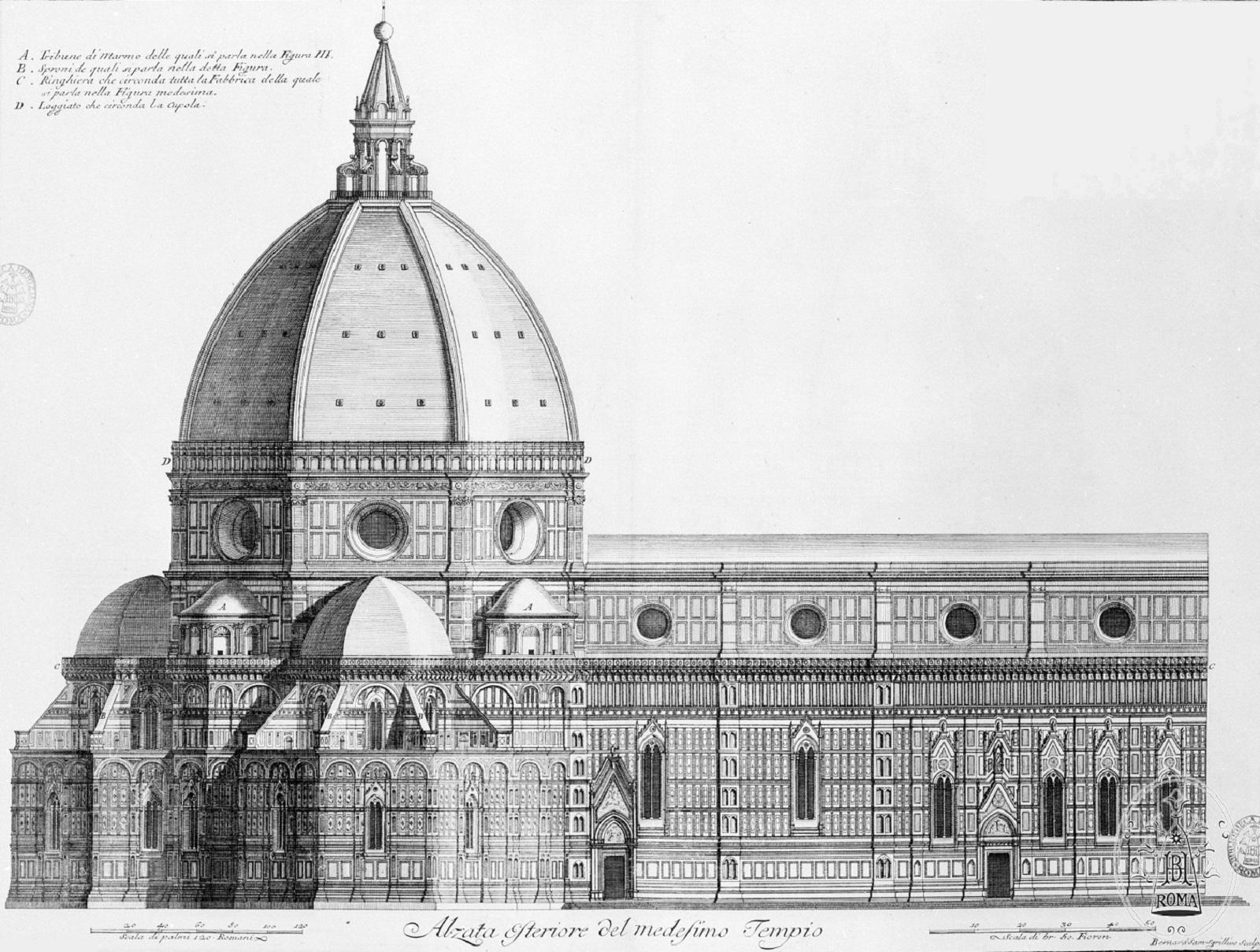 di qua e di la filippo brunelleschi e la cupola di santa maria del fiore dome of saint maria. Black Bedroom Furniture Sets. Home Design Ideas