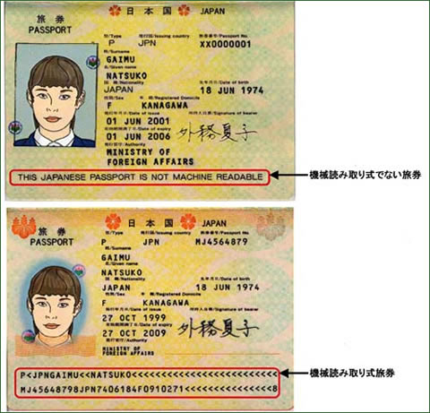 Types Of Japanese Passports Becoming Legally Japanese