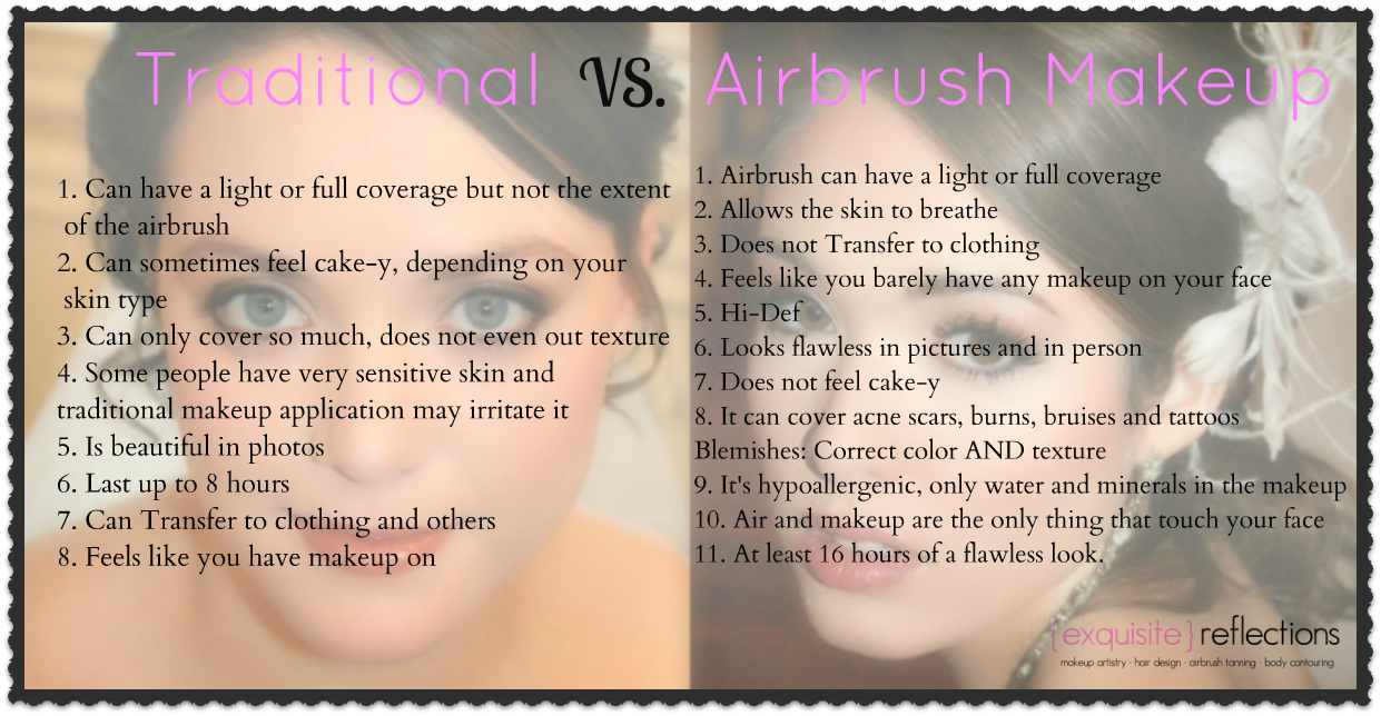 Traditional Makeup Vs. Airbrush Makeup! What do you use ...