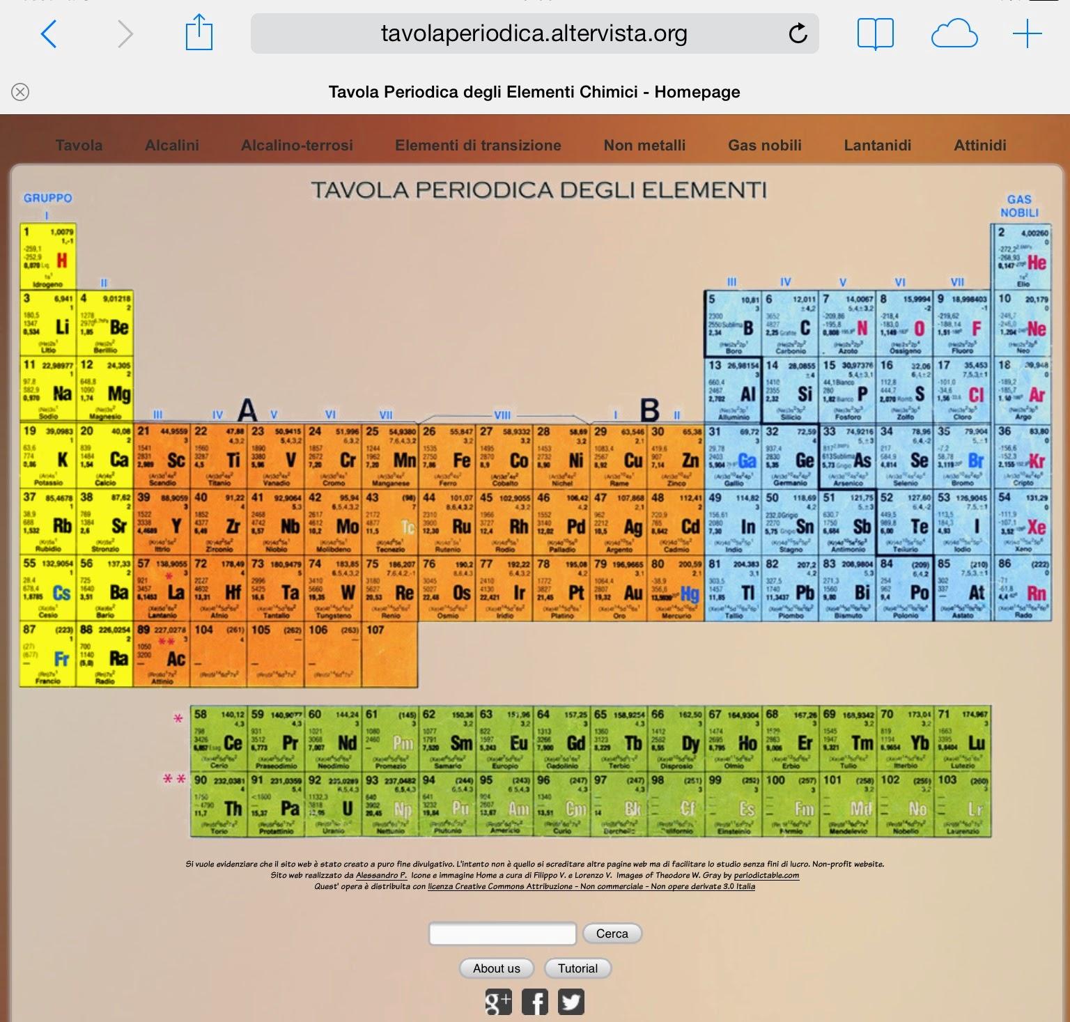 Cellule numeri e altro nuova tavola periodica degli elementi - Tavola numeri di ossidazione ...