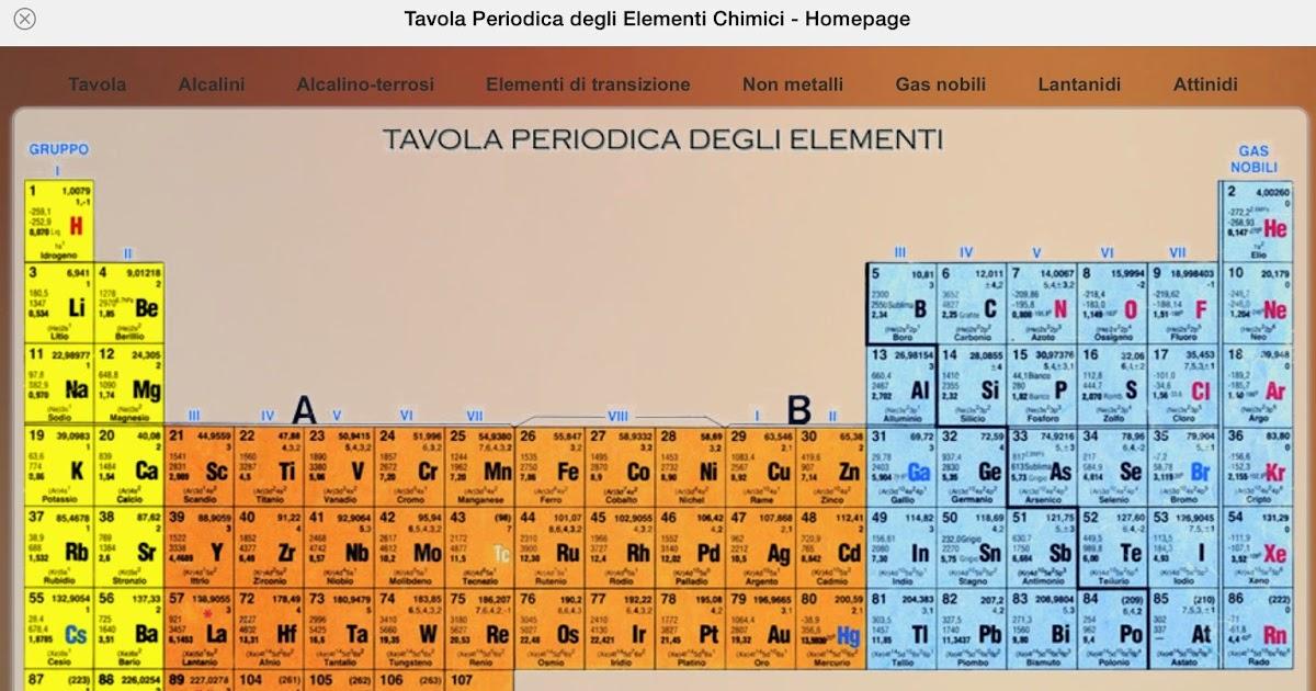 Cellule numeri e altro nuova tavola periodica degli elementi - Tavola chimica degli elementi ...