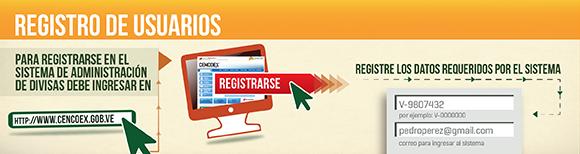 Registro de Usuarios - CENCOEX