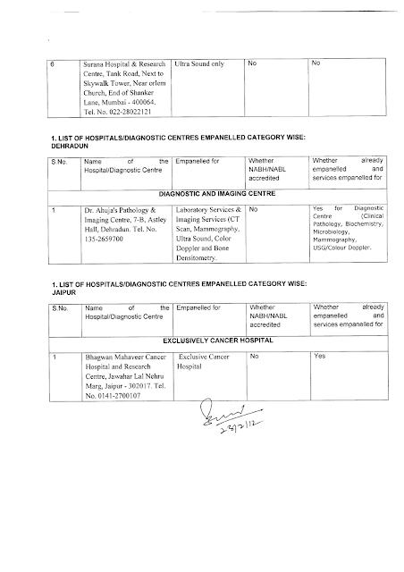 Dehradun+Jaipur+CGHS+Hospital