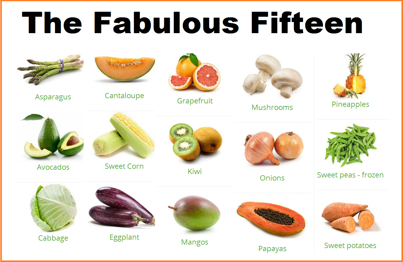 Eating My Way To Better Health The Dirty Dozen and the Clean Fifteen – Potassium Rich Foods Chart