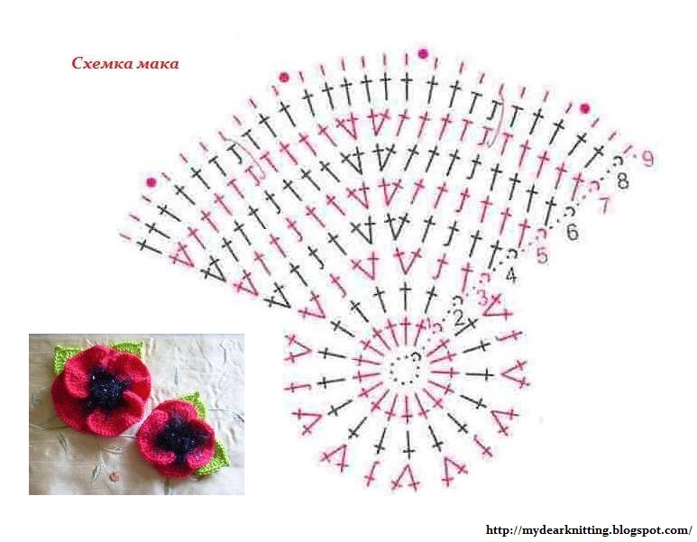 Схемы вязаных крючком маков
