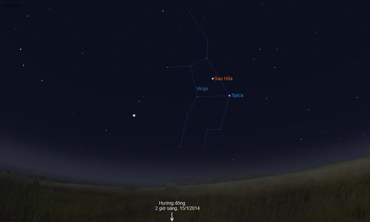 Sao Hỏa gần sao Spica của chòm sao Virgo vào 2 giờ sáng ngày 15/1/2014. Hình minh họa bởi Stellarium.