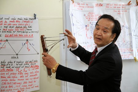 Gia Sư Tại Nhà Huyện Thanh Trì