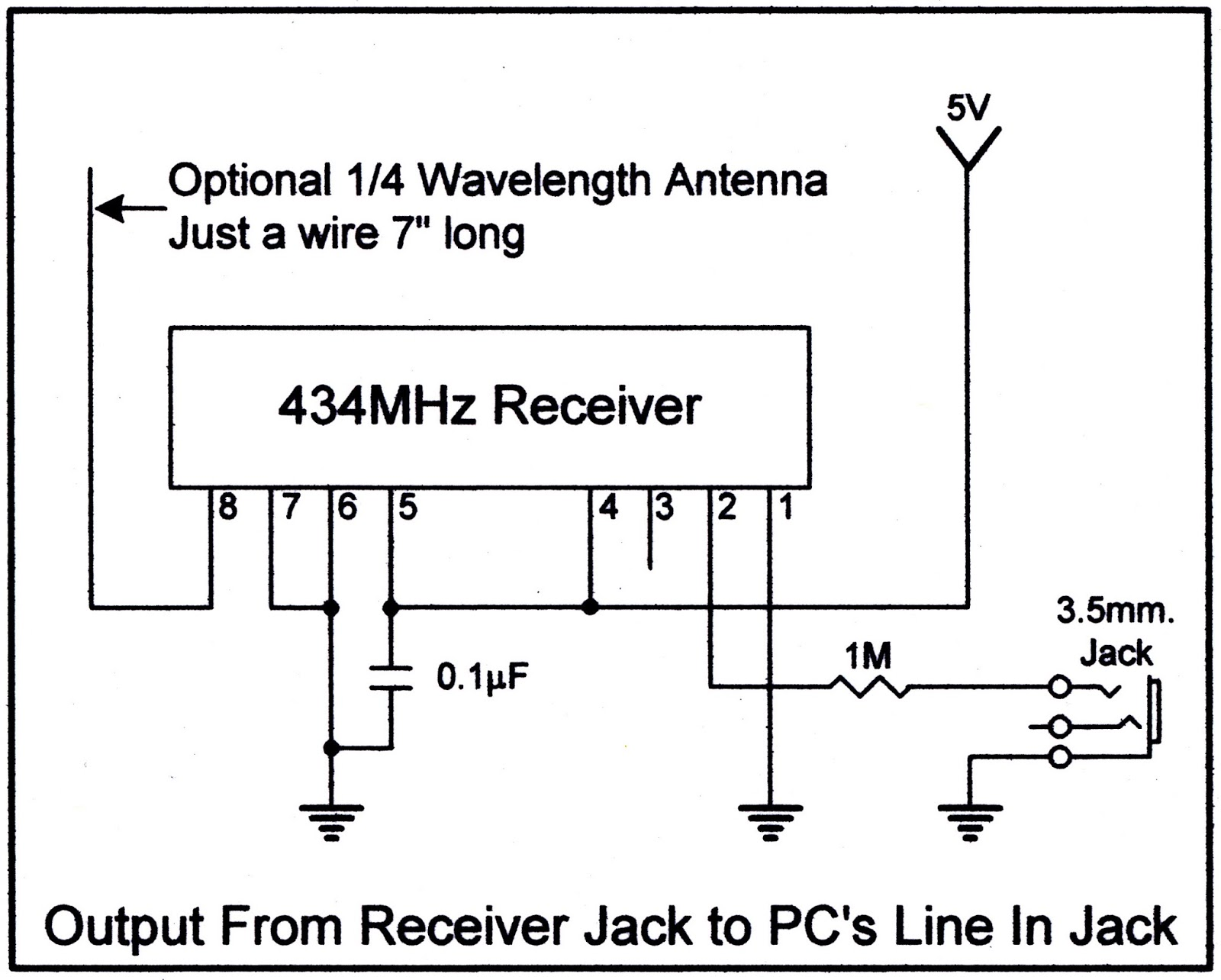 433mhz receiver with pi