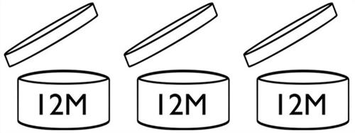 tarrito abierto simbolo de caducidad