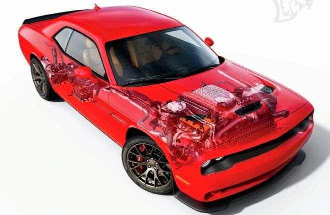 2015 Dodge Challenger Hellcat Engine  on engine diagram