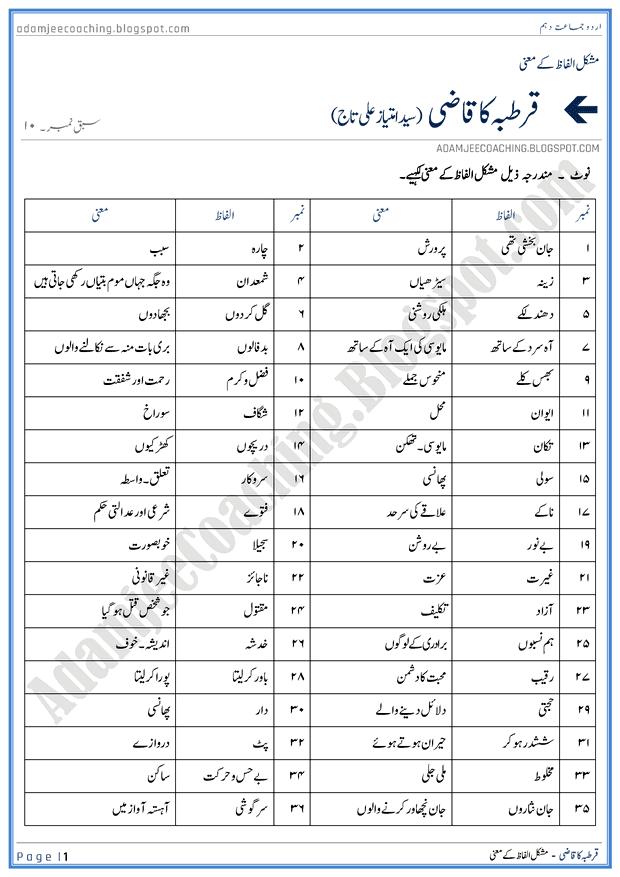 qurtaba-ka-qazi-words-meaning-urdu-10th