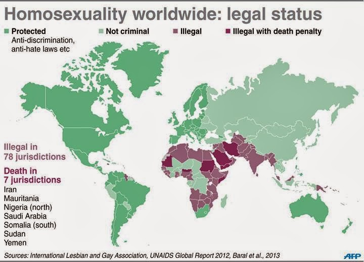 Countries that put homosexuals death