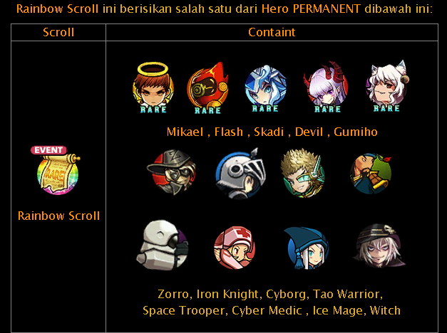 Rainbow Scroll Lost Saga Indonesia