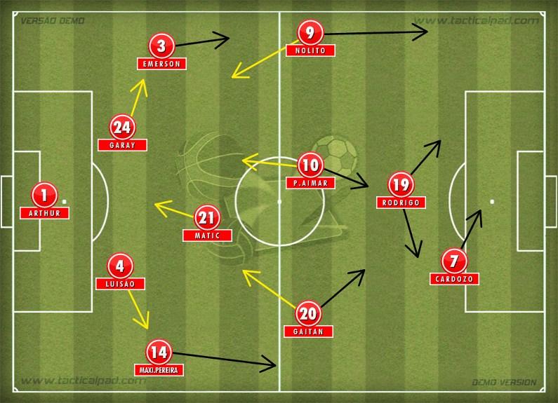 Benfica em seu caos ofensivo