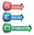 selecting keyword for a blog