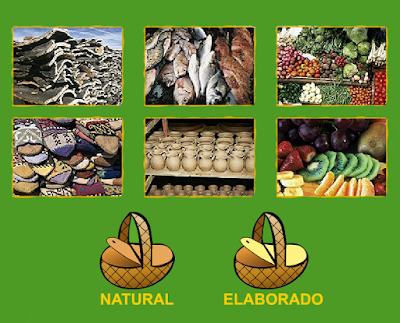 http://www.primerodecarlos.com/TERCERO_PRIMARIA/abril/Unidad10/cono/actividades/productos_elaborados/visor.swf