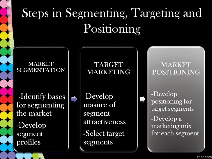segmenting targeting and positioning of bodyshop Marketing the product 41 marketing characteristics 42 segmenting markets, targeting and positioning 43 the marketing mix  or bodyshop in the us.