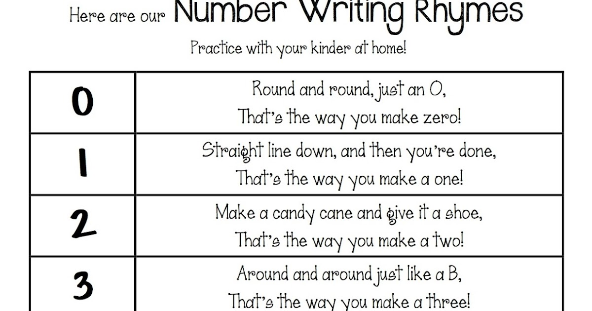 number writing rhymes Printable nursery rhyme charts 3) finding letters in context we find the letter of the day within the rhyme, taking turns circling the letter with wiki stix (this is also an activity that students enjoy repeating with a friend at free choice time.