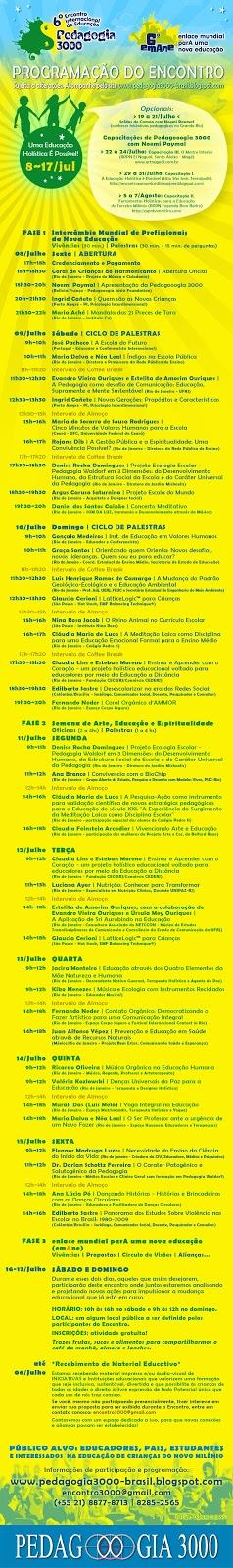 6º Encontro Internacional de Educação  Pedagogia 3000  RIO DE JANEIRO   6º Encontro Internacional de Educação  Pedagogia 3000  RIO DE JANEIRO   JULHO/2011  –   Programação