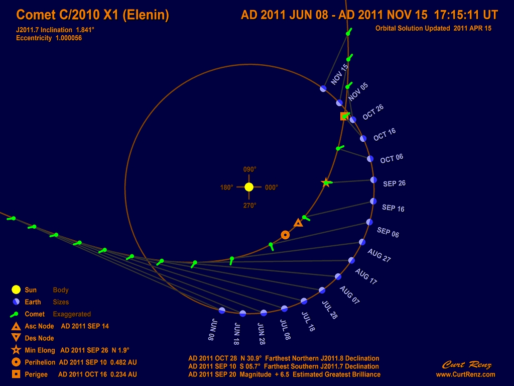Planetary Alignments with Comet Elenin Causing Big Earthquakes