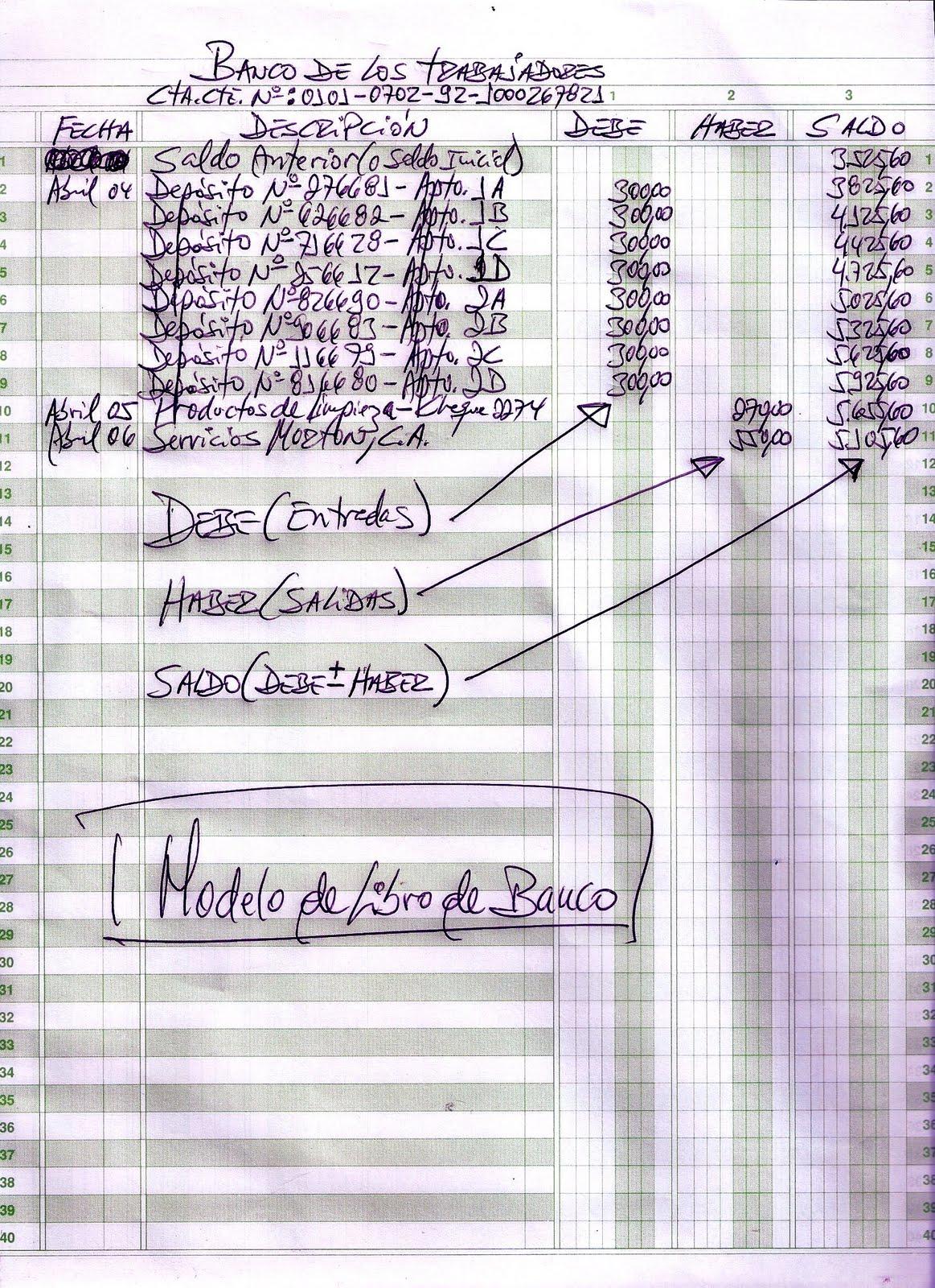 libro bancos contabilidad: