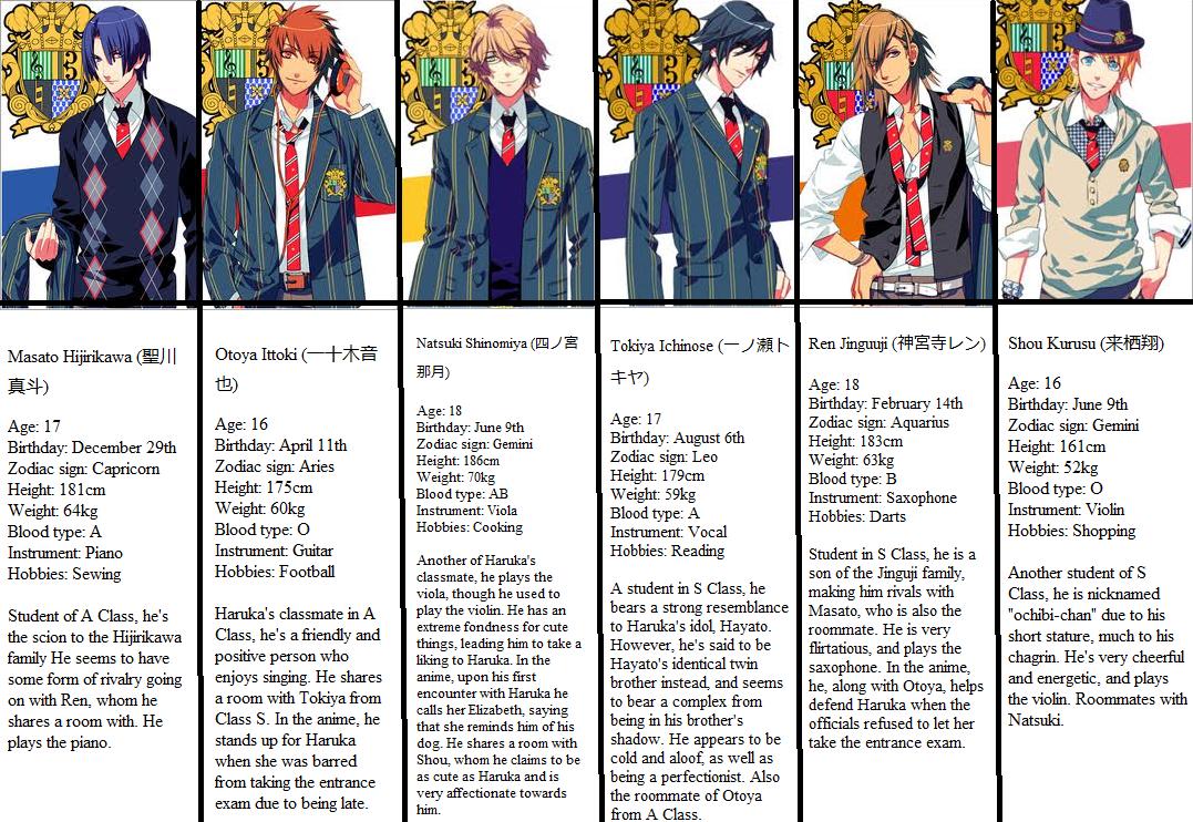 1 2 Prince Anime Characters : Nono says desire for anime uta no prince sama