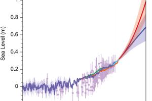 une-augmentation-du-niveau-de-la-mer-mesuree