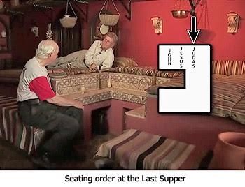 Seating Order