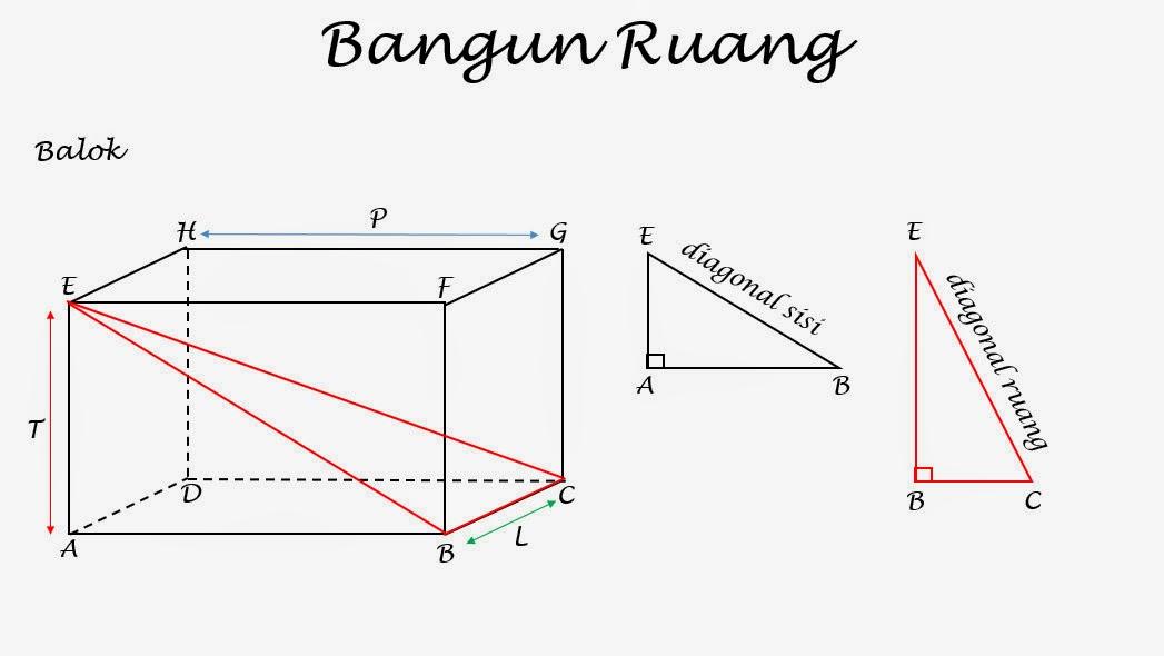Pembuktian Panjang Diagonal Ruang Balok Smp Negeri 1 Situbondo