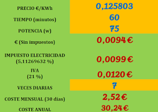 gasto-energetico-ahorro