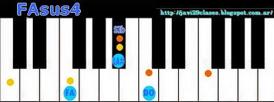 FAsus4 acordes de piano, organo o teclado