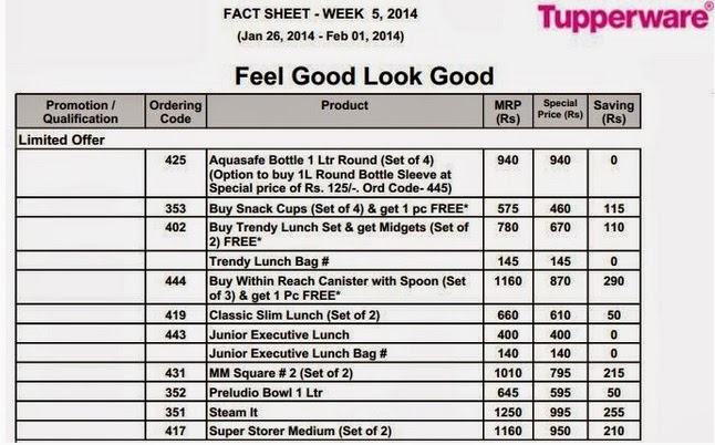 Tupperware fact sheet week 5,2014