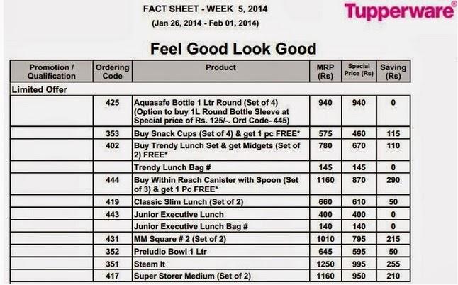 Tupperware fact sheet week 5,2014