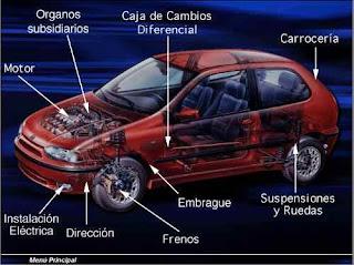 manuales de taller automotriz gratis rh todos losmanuales automotrices blogspot com fiat palio manual pdf fiat palio manual de uso y mantenimiento