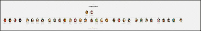 cafemamah family tree