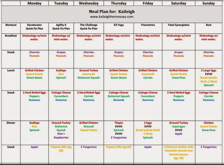 graphic relating to Printable 1300 Calorie Meal Plan titled Eating plan of 1300 energy for every working day