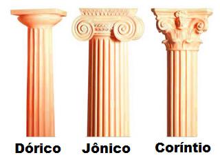 Resumo da Matéria + Questões orientadoras Colunas+gregas