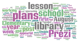 wordle about lesson plans