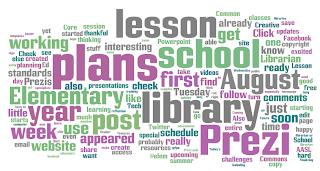 wordle about lesson plans