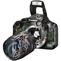 Canon DSLR System
