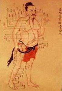 Sejarah Akupunktur