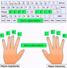 ¡Aprende a escribir con el teclado!