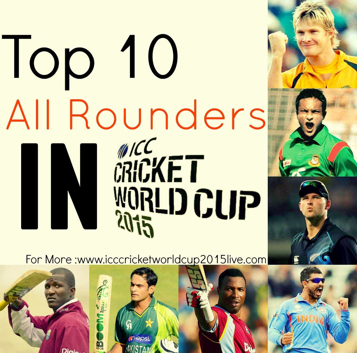 Best Hd Wallpapers Top 10 All Rounders In Icc Cricket World Cup