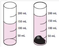 gelas+ukur - Ppt Massa Jenis Smp Kelas 7