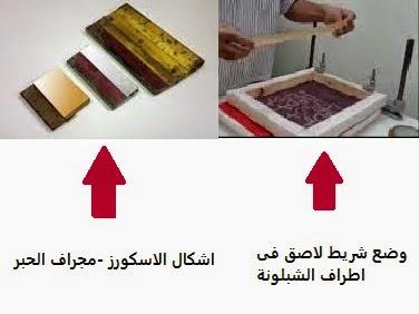مشروع الطباعة على التيشرتات,الملابس,البالونات,صناعة ماكينة الطباعة الشبلونة-تعلم طباعة سلك سكرين فى المنزل
