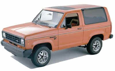ford bronco ii and ranger 1983 1988 start ignition wiring diagram 1984 ford bronco ii