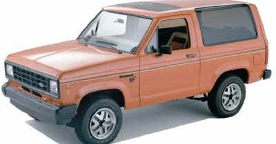 ford bronco ii and ranger start ignition wiring diagram ford bronco ii and ranger 1983 1988 start ignition wiring diagram all about wiring diagrams